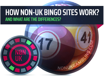 image of how UK bingo sites not on GamStop work